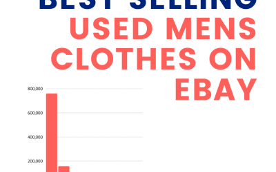 Best Selling Brands on eBay – Used Mens Clothes Edition